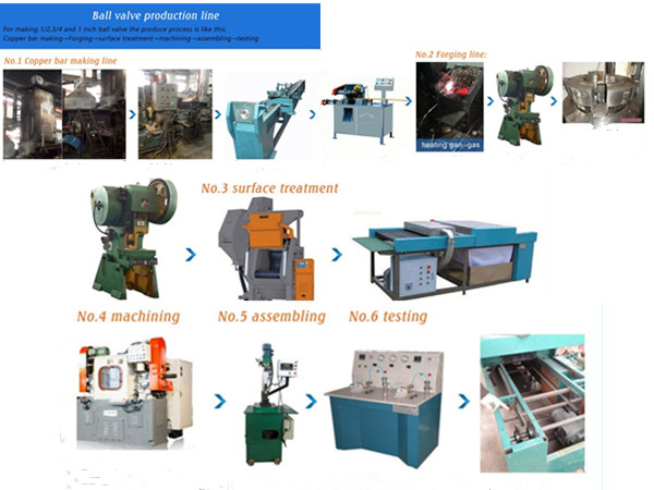 Automatic Spindle Lathe Machine
